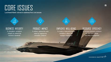lockheed martin slidegenius powerpoint design pitch