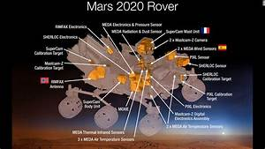 New Mars 2020 rover will be able to 'hear' Red Planet - CNN