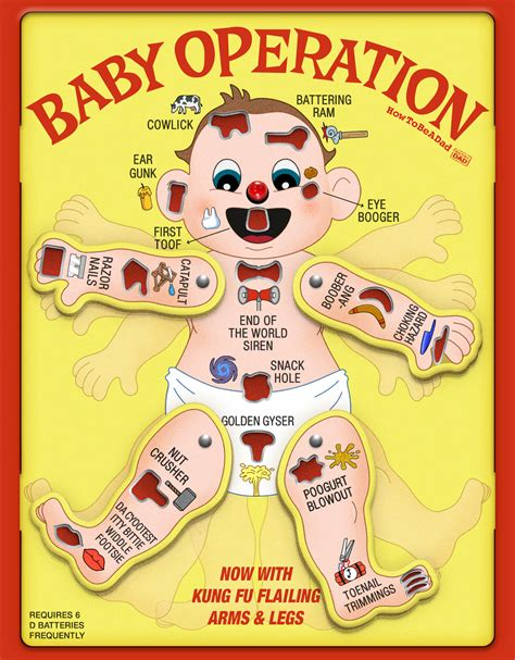 Howtobeadadcom  Baby Operation, Anxietyfueled Fun For. Wedding Return Address Label Template. Excel Template For Budgets. College Course Planning Template. Fake Magazine Cover Template Photoshop. Sugar Skull Stencil Template. Candy Table Ideas For Graduation. Graduate Schools In Colorado. Photoshop Photo Collage Template