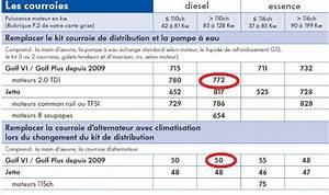 Courroie Accessoire Quand Changer : courroie de distribution ~ Medecine-chirurgie-esthetiques.com Avis de Voitures