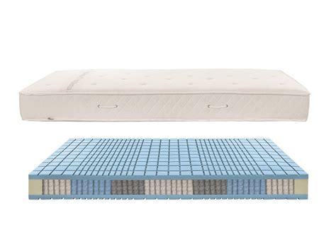 hülsta top point 4000 h 252 lsta top point 4000 sprung mattress hulsta webstore