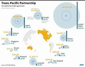 Obama 'cautiously optimistic' Congress will pass TPP trade ...