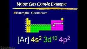 Noble Gas Configuration  U0026 Orbital Diagrams Podcast