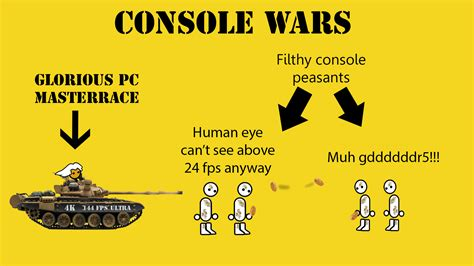 Pc Master Race Meme - image 774776 the glorious pc gaming master race know your meme