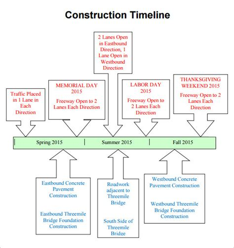 construction timeline template 5 construction timeline templates doc excel free premium templates