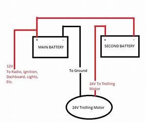 Wiring Diagram 12v Trolling Motor Moleculardiagram Enotecaombrerosse It