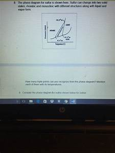 Solved  The Phase Diagram For Sulfur Is Shown Here  Sulfur