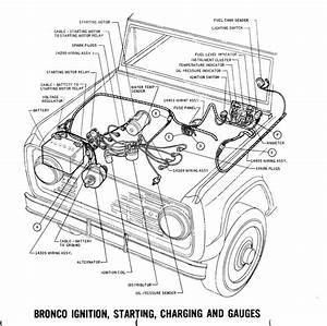 1971 Bronco Wiring Diagrams