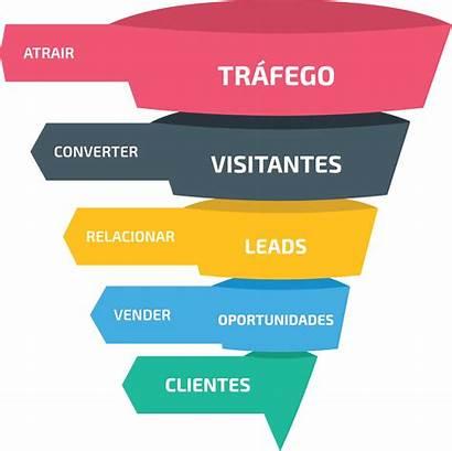 Funil Marketing Etapas Processo Venda Imagem Luz