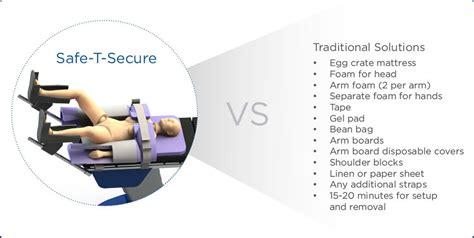 safe  secure steep trendelenburg positioner robotic surgery