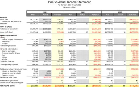 business plan budget template budget vs actual template budget template free