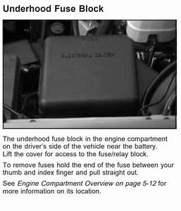 Chevy 1500 Silverado 2000-2005 Fuse Box Location And Diagram
