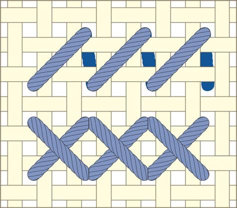 how to cross stitch cross stitching on evenweave cross stitch basics
