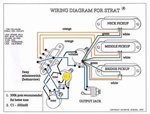 Fender Squier Bullet Strat Wiring Diagram