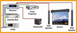 Projector Tv Wiring Diagram