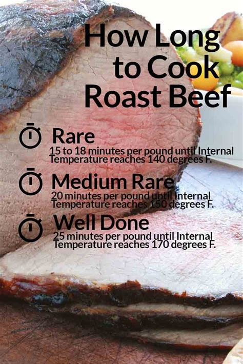 how to cook roast in oven how to cook a ribeye roast