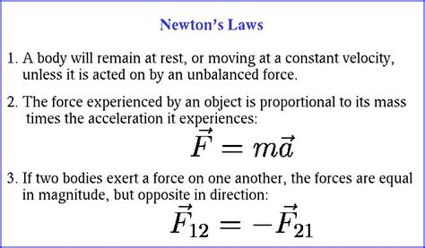 This Picture Gives A Clear Explanation Of Newton's Laws