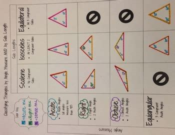 classifying triangles graphic organizer  madison parker