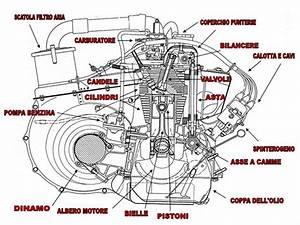Cadillac 500 Engine Diagram