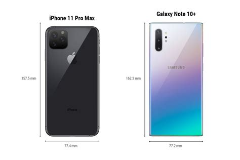 compared  apple iphone     android phones