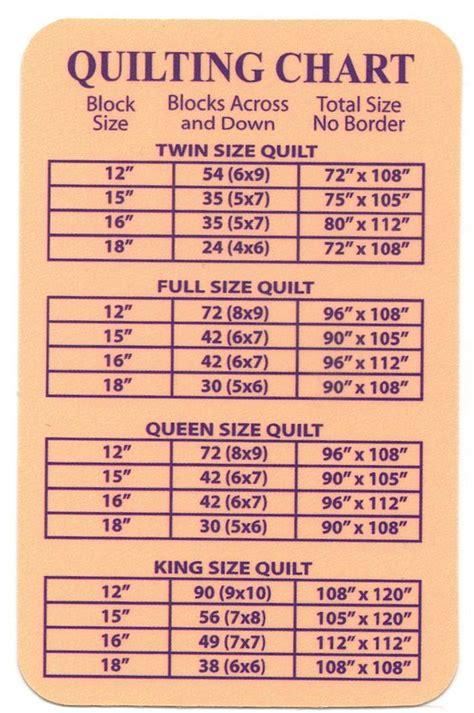 june  charts  quilt size charts  pinterest
