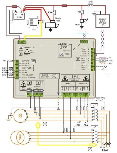 amf controller wiring diagram generator controllers