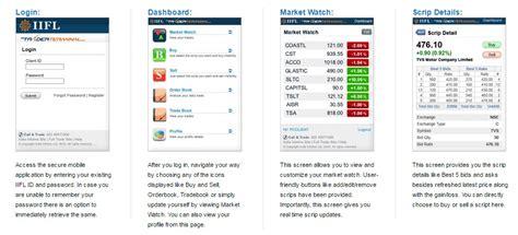 best forex trading platform in india beste forex trading platform in india 171 top 3