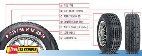 tire size explained reading  sidewall les schwab