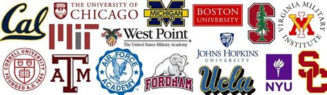 universities attended cadets ana private college prep school