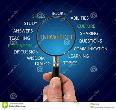 Knowledge Words Entrepreneur Hand Superior Magnifying Glass