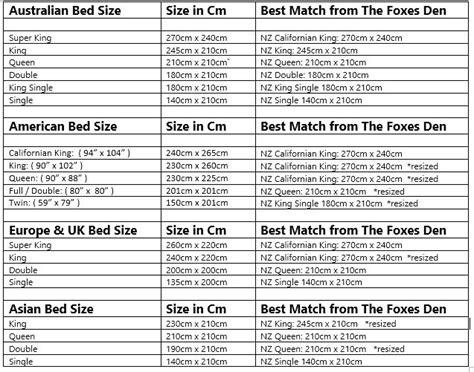 Single Duvet Size In Cm by King Duvet Cover Dimensions Australia Sweetgalas