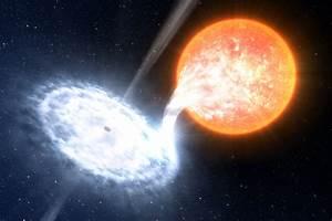 Binary Blackhole