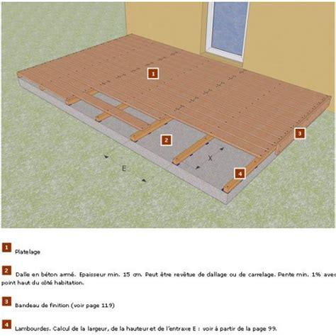 poser une terrasse en bois sur dalle beton pose d une terrasse en bois sur dalle en b 233 ton