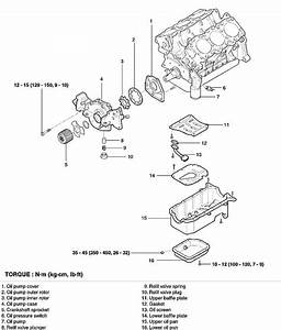 2004 Kia Sedona Engine Diagram