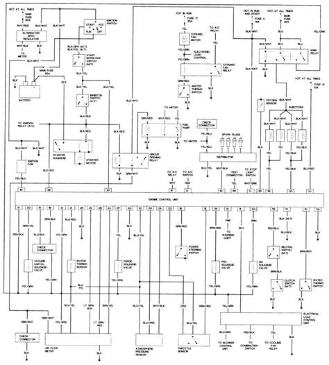 Need Fuse Box Diagram For Mazda You Know