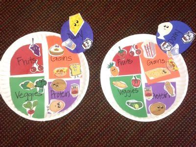 my plate collage activity child nutrition 301 | 7cb706e914ce2a15a35b700048611d8f