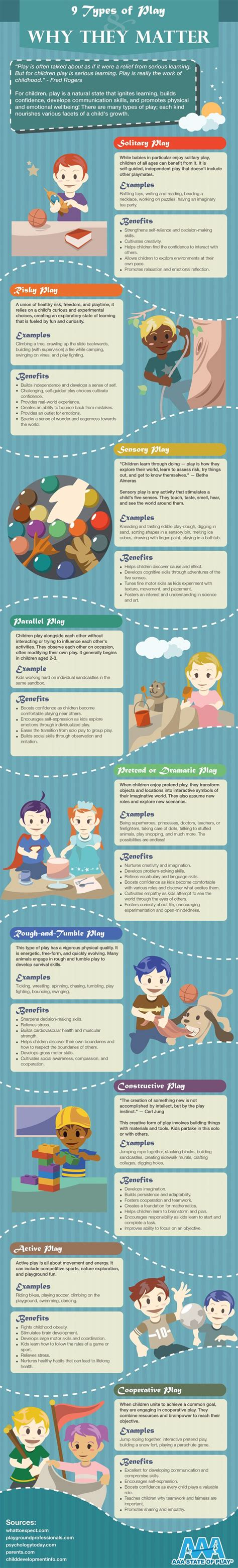 9 types of play and why they matter infographic 434 | 8b20ed563454e143cc37d1da5b3d9b07