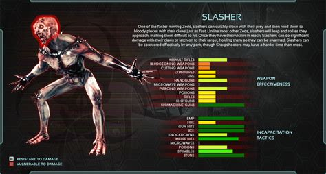killing floor 2 zed guide steam community guide what 180 s new govna kf kf2 transition ea kf2 and you english updateable