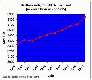 Reales Bip Berechnen Beispiel : reform der ba arbeit ~ Themetempest.com Abrechnung