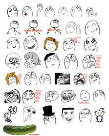 All Internet Meme Faces