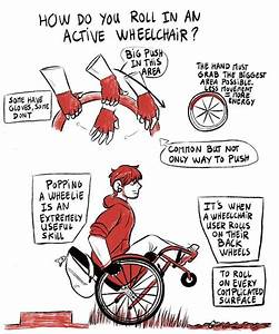 Pin By Timothy James On Wheelchair Special Needs