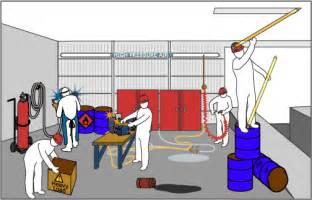 Spot Safety Hazards Workplace