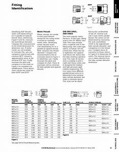 Hydraulic Fitting Identification Guide And Thread Charts