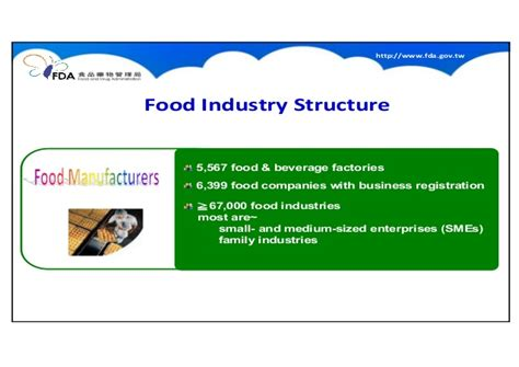 bureau of export administration food safety regulations for food labeling