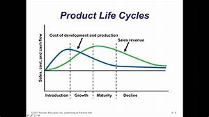 Product And Service Design Part I