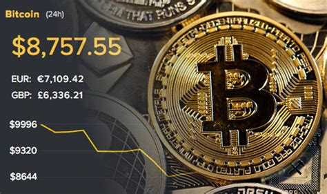 How much was 1 bitcoin worth in 2009? 21 Features Of Bitcoin-The Internet Of The Money! - Henry Harvin