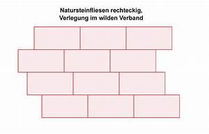 Fliesen Legen Wilder Verband : navigationen naturstein produkte naturstein fliesen wieland naturstein ~ Bigdaddyawards.com Haus und Dekorationen