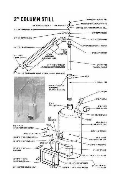 Still Homemade Stills Plans Diagram Column Moonshine