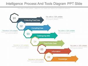 Intelligence Process And Tools Diagram Ppt Slide