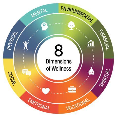 keeping wellthy mckinley wellness app